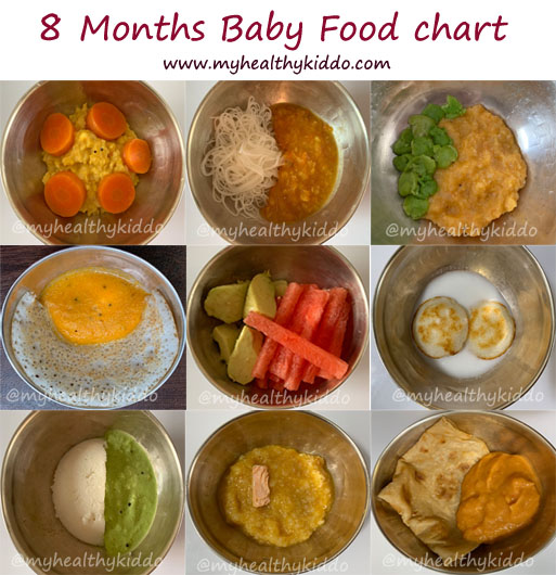 8 months baby food chart