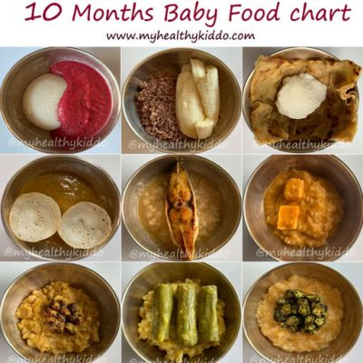10 months baby food chart | 10 months baby's schedule | 301 to 330 days