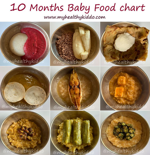 10 months baby food chart