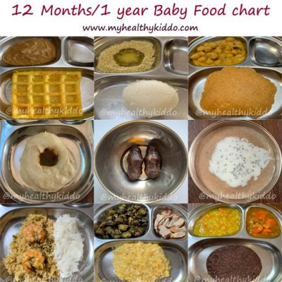 12 months baby food chart and schedule | 1 year baby food chart and schedule | After 365 days…